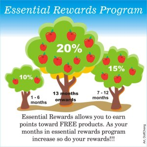 Essential-Rewards-Program