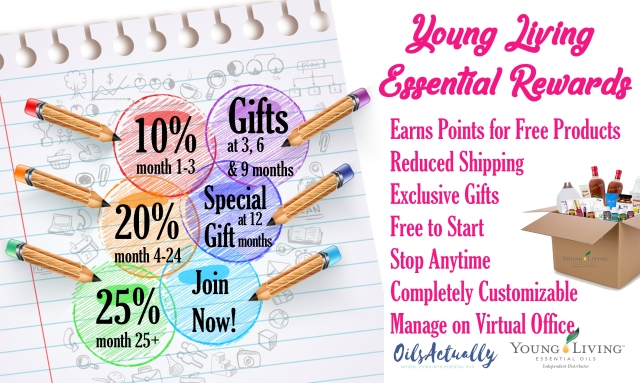 YL_EssentialRewards